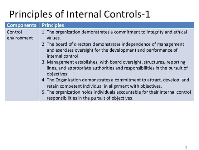 internal controls and organization performance