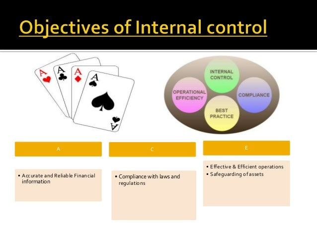 auditing effective internal control During the sec and pcaob roundtable on internal control reporting and auditing internal control commit to implementing effective internal controls to ensure.