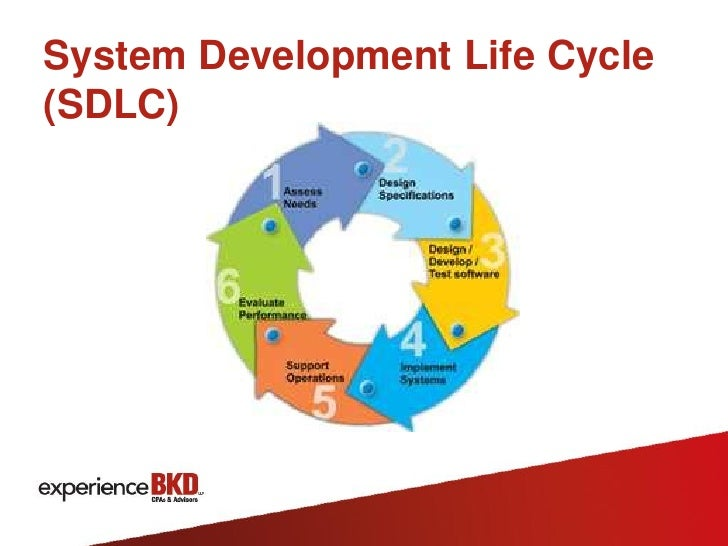 systems development life cycle A case study of the application of the systems development life cycle (sdlc)  in 21st century health care: something old, something new skip other details .