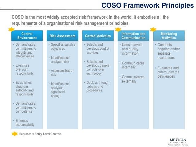 principles of internal control pdf