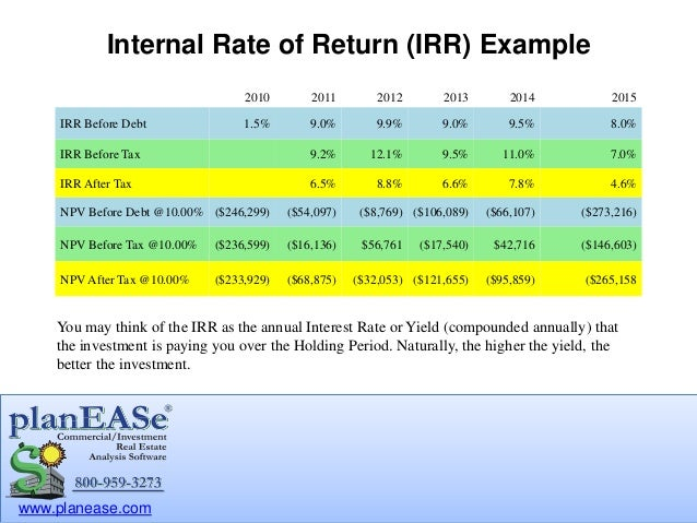 internal rate of return  irr  for commercial real estate