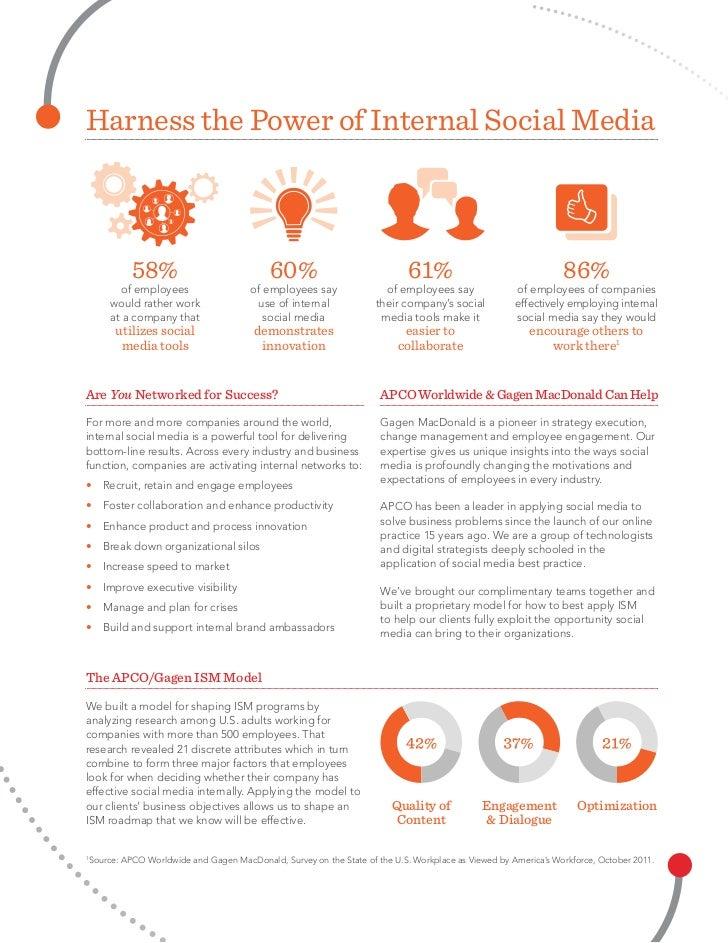 Harness the Power of Internal Social Media              58%                             60%                              6...