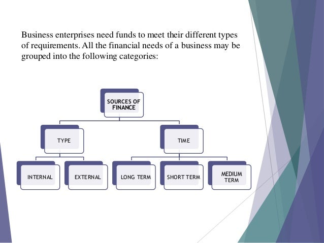 the implications of the different sources of finance However, this source of short term business finance has a few disadvantages as well for small firms the interest rate on an overdraft can be quite high also, the business is not permitted to exceed their overdraft limit beyond a point.