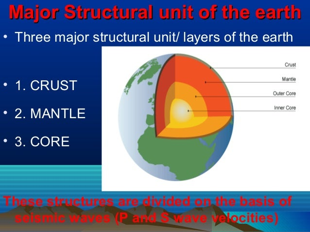 Internal Structure Of The Earth