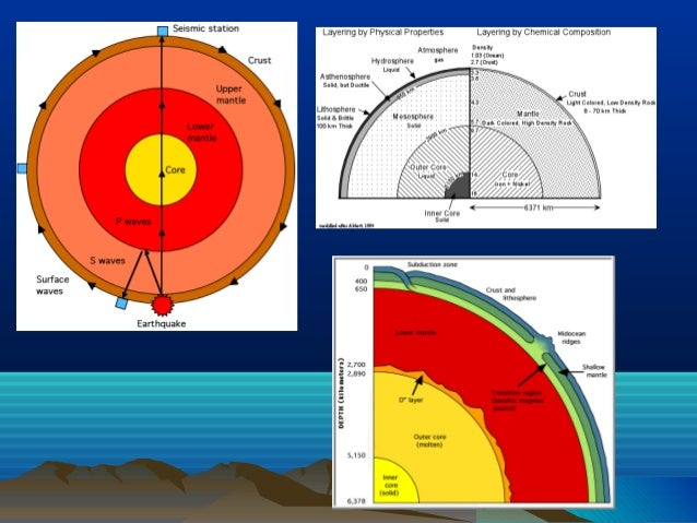 Internal structure of the earth 4 ccuart Images