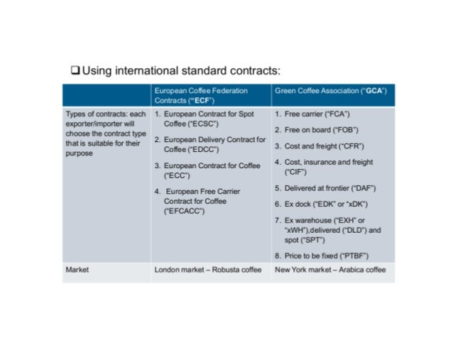 Internaltional standard coffee contracts