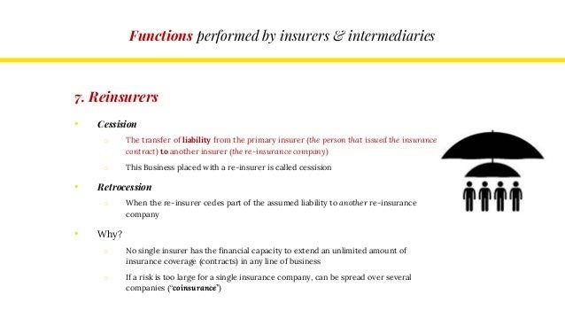 Training Insurance