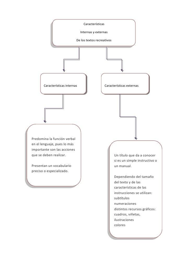 Características                             Características internas y ext                                  Internas y ext...