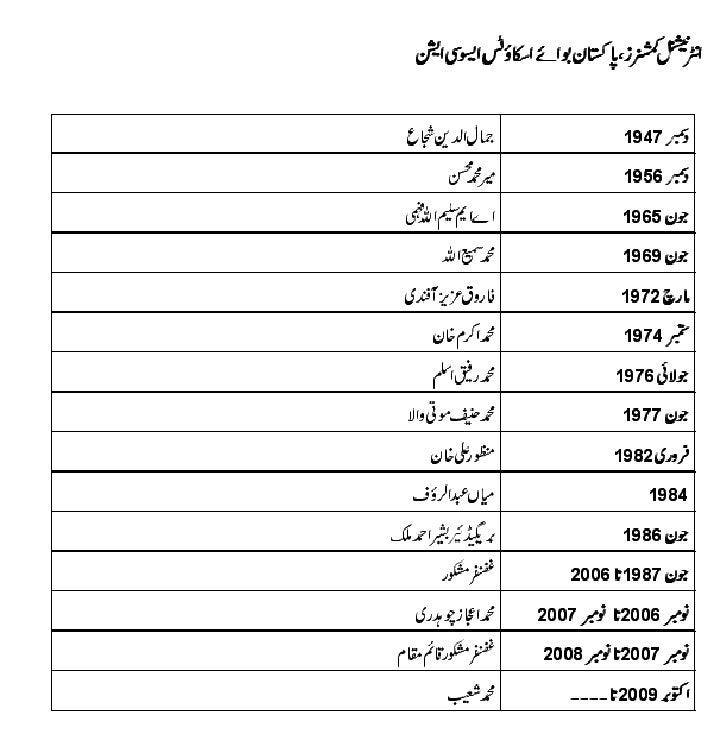 Internation commissioner-pakistan-scouts