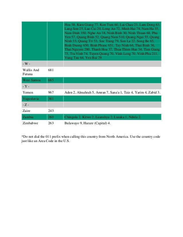 International callingcodes Attain to 05181295517 Sandro Suzart