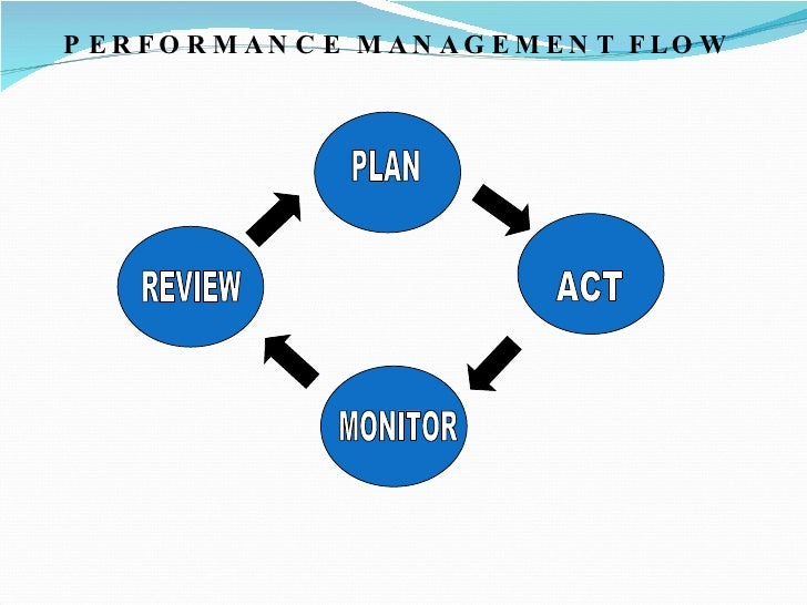 soft hard contextual goals of appraisal criteria 360 degree feedback  ie hard goals, soft goals and contextual goals the  the difference in criteria for appraisal of performance between national and.