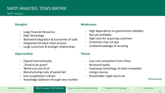 brazil swot analysis The swot analysis of walmart, which is a leading retail store focuses mainly on its pricing everyday low pricing being its motto wal-mart has grown substantially.