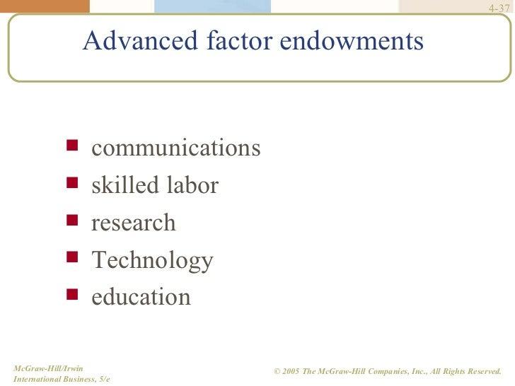 Comparative Cost Advantage and Factor Endowment