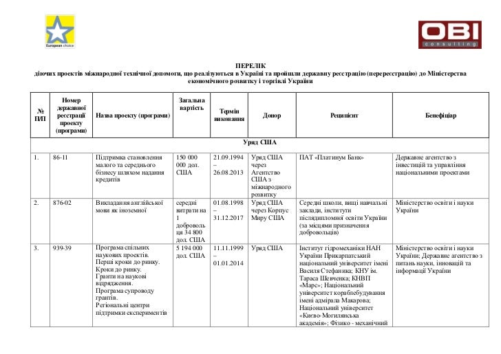 ПЕРЕЛІКдіючих проектів міжнародної технічної допомоги, що реалізуються в Україні та пройшли державну реєстрацію (перереєст...