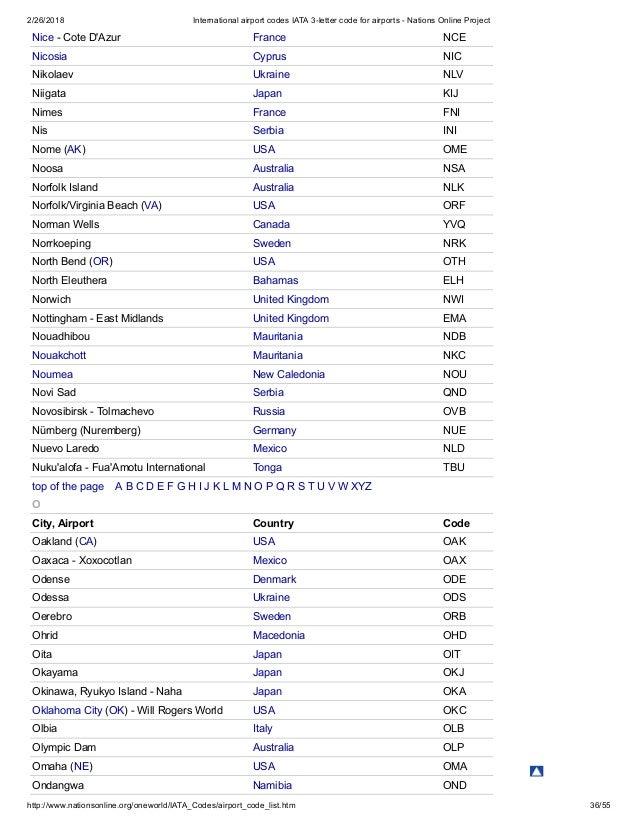 International airport codes iata 3