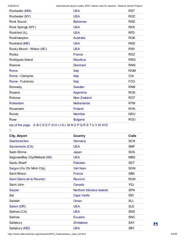 Canada code international - Where is the columbus zoo