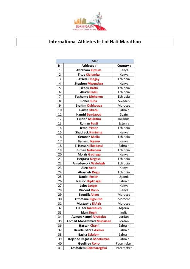 International Athletes list of Half Marathon Men N: Athletes : Country : 1 Abraham Kiptum Kenya 2 Titus Kipjumba Kenya 3 A...