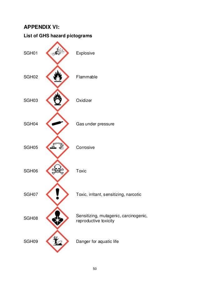 International Biology Olympiad Guide Last Version