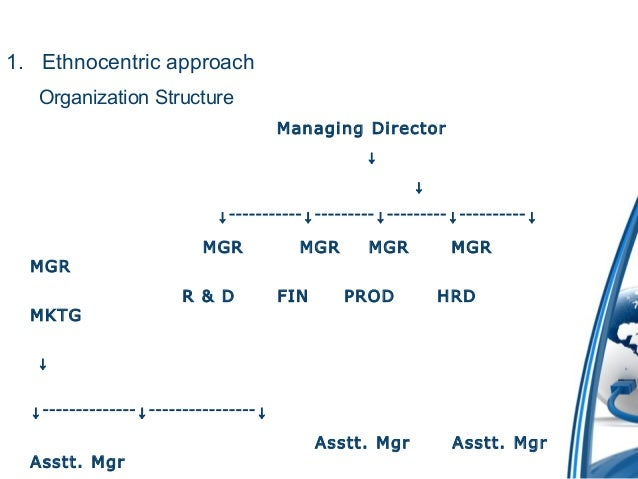 ethnocentric approach on international business Ethnocentric approach: ethnocentrism refers to a conviction that one's own cultural group is superior to others when applied to international commerce, it describes a tendency to use the same management style as is practiced in the business's home country.