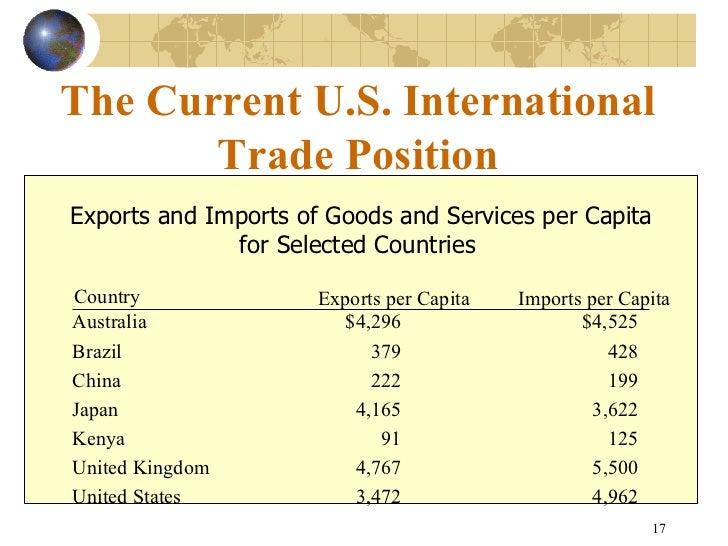 International Business Affairs