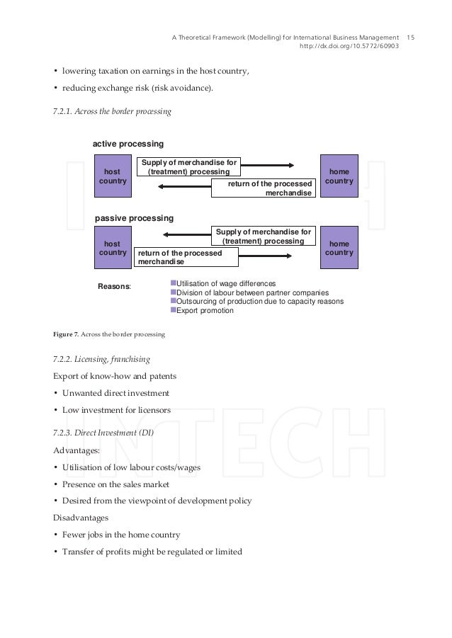 theoretical framework for international hotel marketing This section presents some issues related to the theme in order to a better understanding of it and to search the international theoretical framework between four- and five-star hotels regarding the perceptions of three-pillar sustainability, stylos and vassiliadis, journal of hospitality marketing e management, 2015.