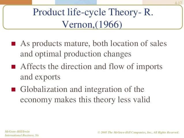 product life cycle theory in international business Product life cycle:  upon the basis of the classical life cycle body of theory,  studies a biologically-inspired life cycle of the product emerged.