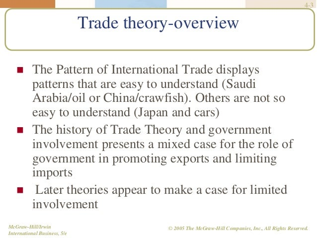 international trade theory » international trade establishes a world price of cloth » both countries gain by shifting production toward the good of higher value and trading to obtain the other good.