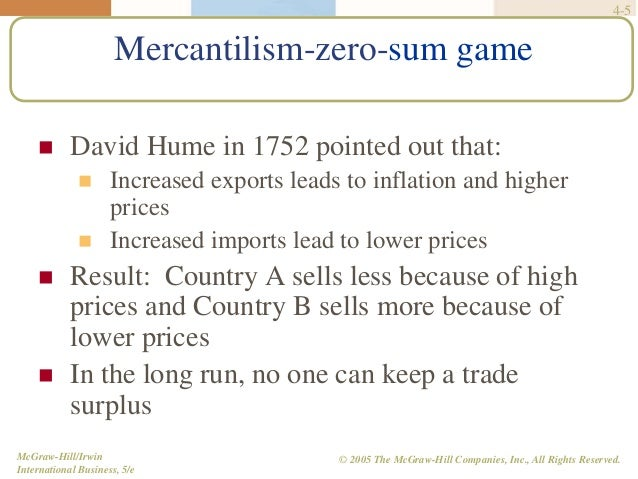 Is option trading a zero sum game