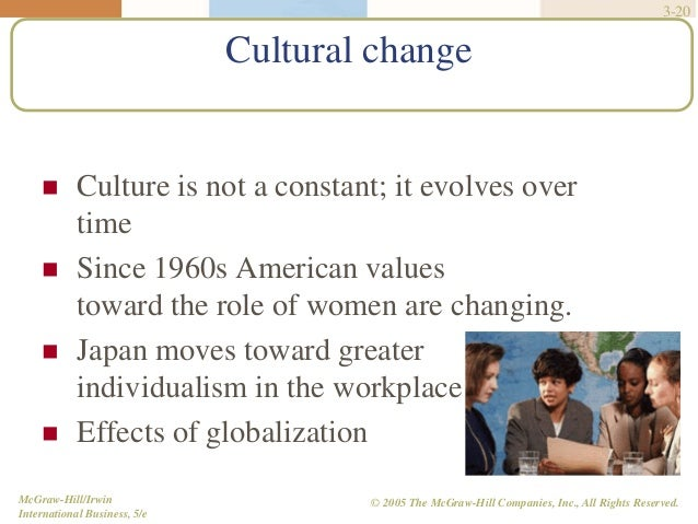 a comparison between the business ethics of japan and america Japan has many guidelines to follow when incorporating work situations with   beliefs for doing business and therefore interrupt their business ethics  since  they are usually behind the united states, employees strive to be even better.