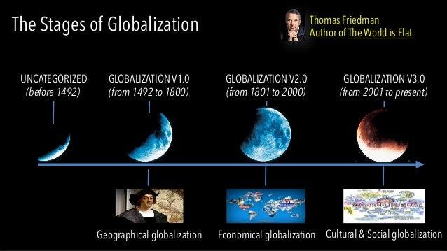 Globalization In International Business Essay Mediafiles