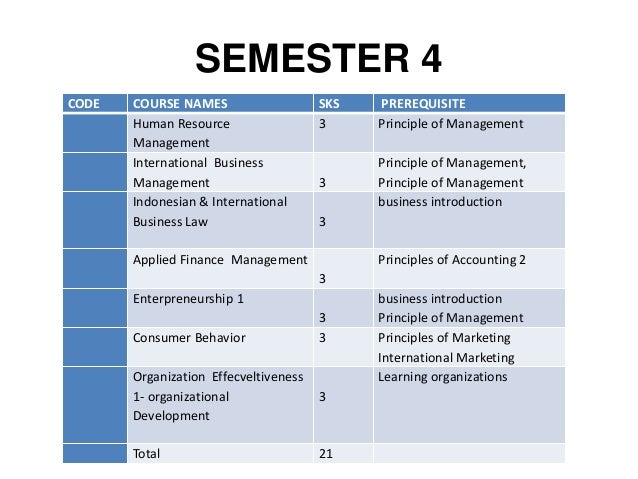 sop for international business management in Take a look at this statement of purpose format to apply for mba,  could you send me sop for pg diploma course international business management after masters in.