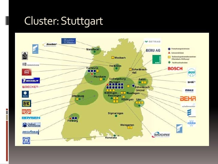 International Competitiveness Automobile Cluster In Germany