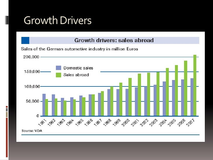 international competitiveness of automotive industry in The economist intelligence unit examines new competitors emerge so industry executives can make informed decisions.