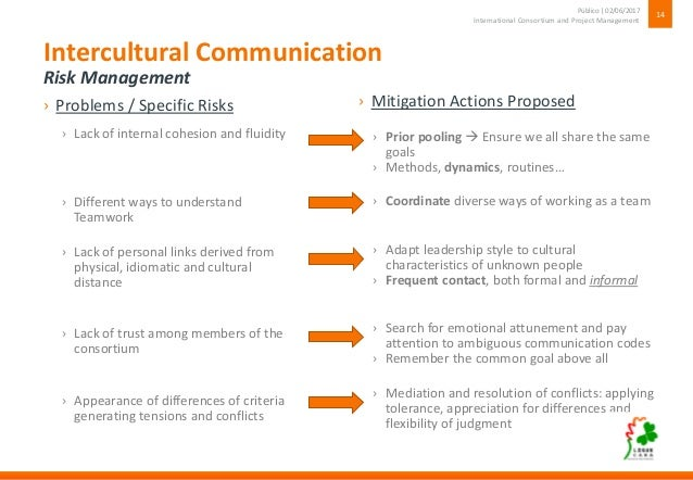 how poor intercultural communication affects international How poor intercultural communication affects international commerce and foreign policy essay intercultural communication affecting international commerce and foreign policy : france opposes turkey entering the european union communication within one cultural group sharing traditions and national or regional identity is often effortless.