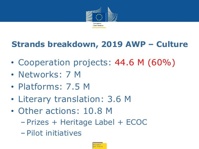 Education and Culture Strands breakdown, 2019 AWP – Culture • Cooperation projects: 44.6 M (60%) • Networks: 7 M • Platfor...