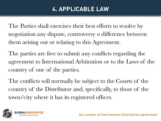 International Distribution Agreement Template