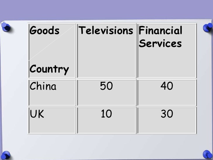 Goods     Televisions Financial                      ServicesCountryChina         50          40UK            10          30