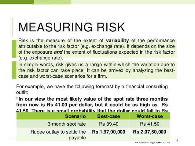 Measuring risk essentials of financial risk management.