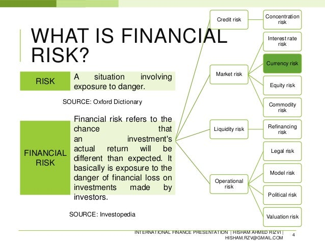 Online forex brokerage account