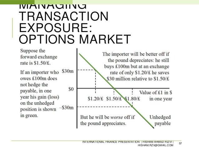Liquidity & Funding Risk