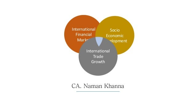 the role of international trading in the global economy Why do central banks play an important role in the international banking system  impact the global economy  face economic pressure because of reduced trade or .
