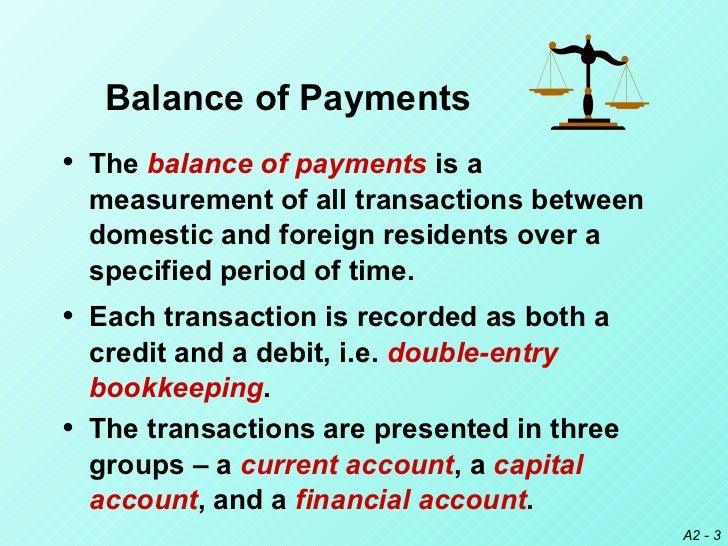 International flow of fund Slide 3