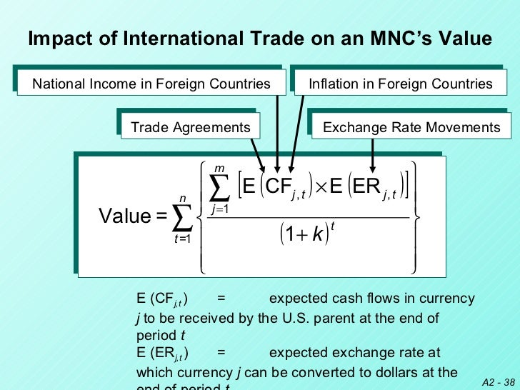 international flow of fund Fund flow statements meaning of fund fund flow statement is widely used tool in the hands of financial executives for analyzing the financial performance of a concern.