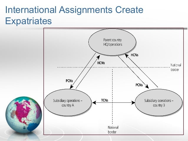 international assignment services Global assignment and relocation: today's business success largely depends   global mobility solutions – the industry leader in corporate relocation services.