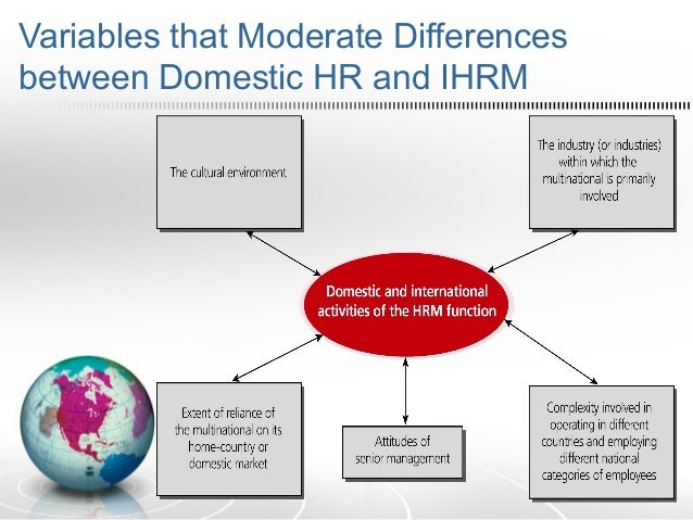ihrm hrm difference The cross‐cultural puzzle of international human resource management andré  laurent    cited by: 214 about.