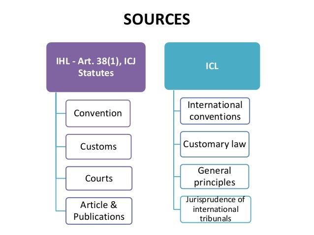 International Humanitarian Law  Ihl