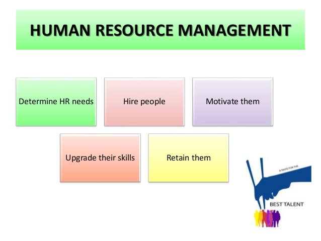 an analysis of one of the most important organizational processes human resource management The most important resource to a project is its people—the project team projects require specific expertise at specific moments in the schedule, depending on the milestones being delivered, or the given phase of the project an organization can host several strategic projects concurrently over.