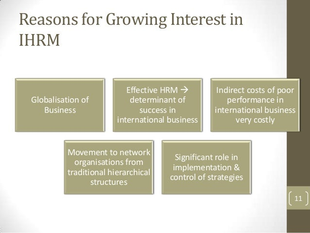 ihrm hrp Ihrm chapter 2 international human resource management  hrp is the starting point of hrm essential part of the acquisition function of hrm hrp.