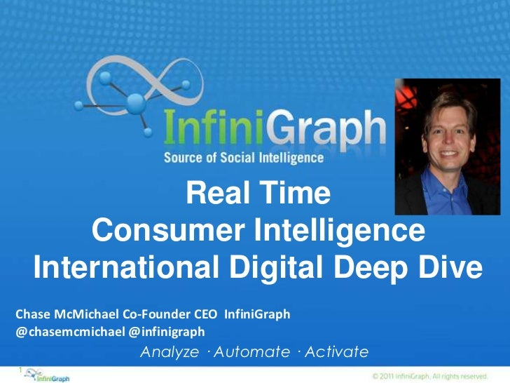 Real Time        Consumer Intelligence    International Digital Deep DiveChase McMichael Co-Founder CEO InfiniGraph@chasem...