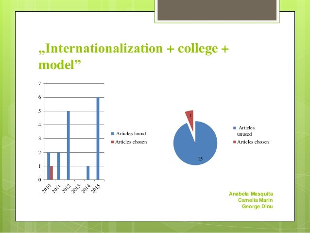 literature review on internationalisation of higher education The internationalization of higher education in canada is happening at a  internationalization of canadian higher education:  a literature review.